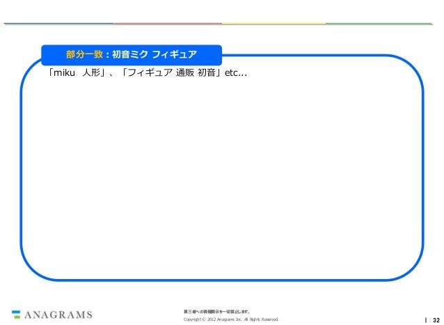 部分一致:初音ミク フィギュア「miku 人形」、「フィギュア 通販 初音」etc...                   第三者への情報開示を一切禁止します。                   Copyright © 2012 Anagr...