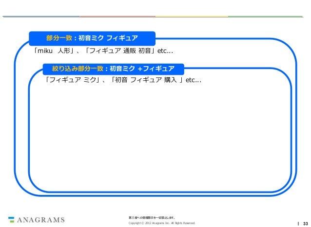 部分一致:初音ミク フィギュア「miku 人形」、「フィギュア 通販 初音」etc...    絞り込み部分一致:初音ミク +フィギュア  「フィギュア ミク」、「初音 フィギュア 購入 」etc...                   第三...