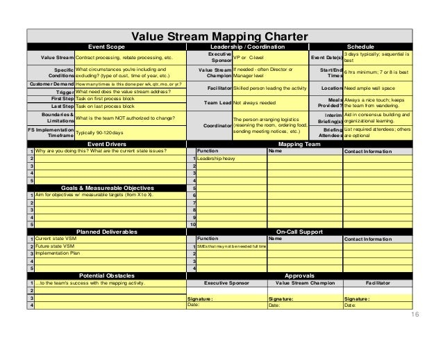 Value Stream Mapping Charter                           Event Scope                                            Leadership /...