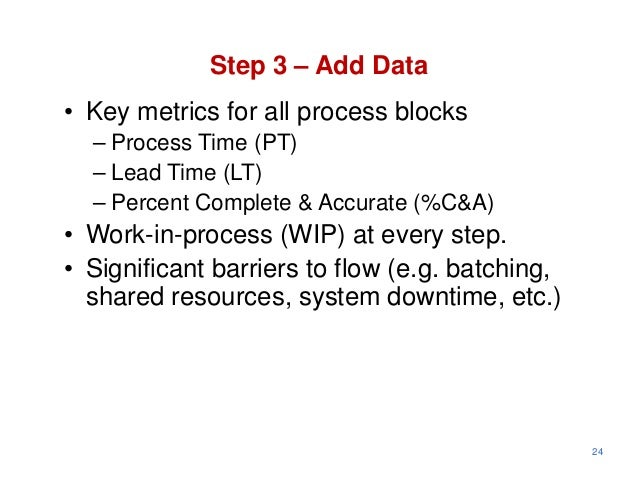 Step 3 – Add Data• Key metrics for all process blocks  – Process Time (PT)  – Lead Time (LT)  – Percent Complete & Accurat...