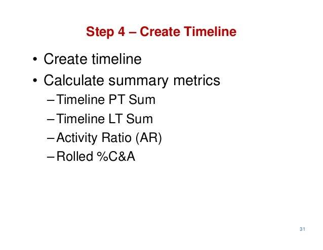 Step 4 – Create Timeline• Create timeline• Calculate summary metrics  – Timeline PT Sum  – Timeline LT Sum  – Activity Rat...