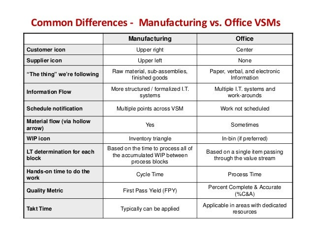Common Differences - Manufacturing vs. Office VSMs                                      Manufacturing                     ...