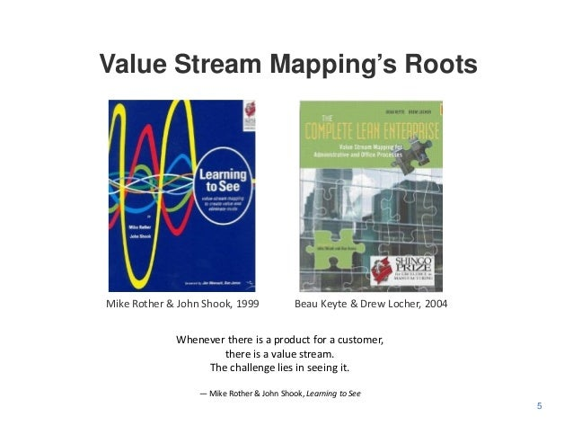 Value Stream Mapping's RootsMike Rother & John Shook, 1999             Beau Keyte & Drew Locher, 2004             Whenever...