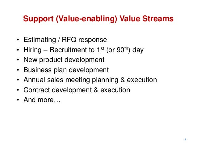 Support (Value-enabling) Value Streams•   Estimating / RFQ response•   Hiring – Recruitment to 1st (or 90th) day•   New pr...
