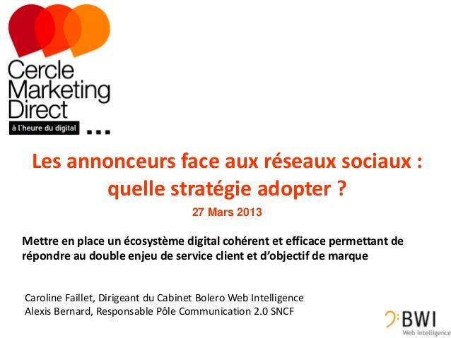 Les annonceurs face aux réseaux sociaux :        quelle stratégie adopter ?                                     27 Mars 20...