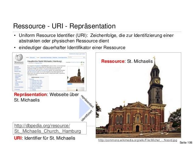 Ressource - URI - RepräsentationSeite 106Repräsentation: Webseite überSt. Michaelishttp://dbpedia.org/resource/St._Michael...