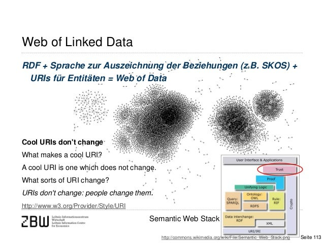 Web of Linked DataRDF + Sprache zur Auszeichnung der Beziehungen (z.B. SKOS) +URIs für Entitäten = Web of DataCool URIs do...
