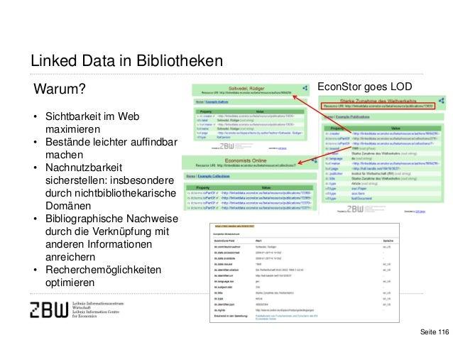Linked Data in BibliothekenSeite 116Warum?• Sichtbarkeit im Webmaximieren• Bestände leichter auffindbarmachen• Nachnutzbar...