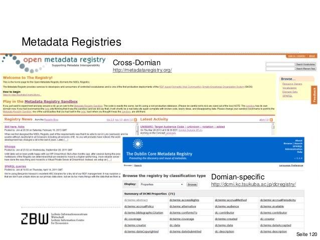 Metadata RegistriesCross-Domianhttp://metadataregistry.org/Domian-specifichttp://dcmi.kc.tsukuba.ac.jp/dcregistry/Seite 120