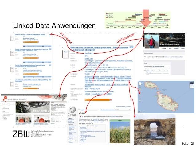 Linked Data AnwendungenSeite 121