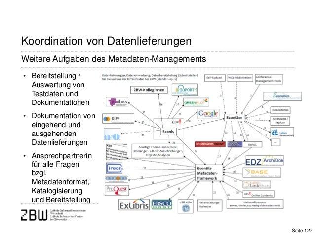 Koordination von DatenlieferungenWeitere Aufgaben des Metadaten-Managements• Bereitstellung /Auswertung vonTestdaten undDo...