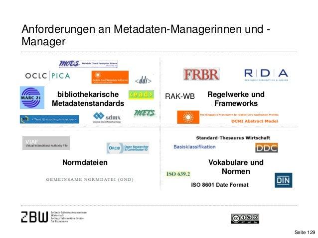 Anforderungen an Metadaten-Managerinnen und -ManagerbibliothekarischeMetadatenstandardsRegelwerke undFrameworksVokabulare ...