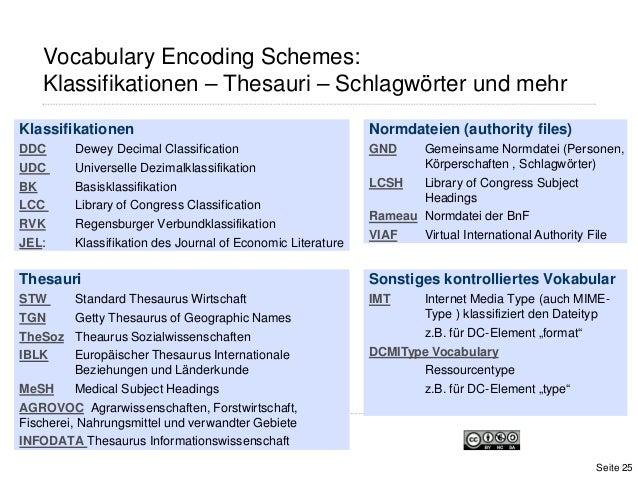 Vocabulary Encoding Schemes:Klassifikationen – Thesauri – Schlagwörter und mehrKlassifikationenDDC Dewey Decimal Classific...