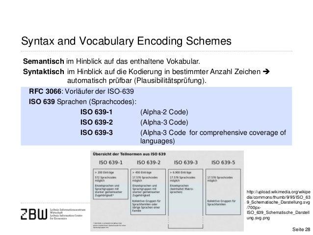 Syntax and Vocabulary Encoding SchemesRFC 3066: Vorläufer der ISO-639ISO 639 Sprachen (Sprachcodes):ISO 639-1 (Alpha-2 Cod...