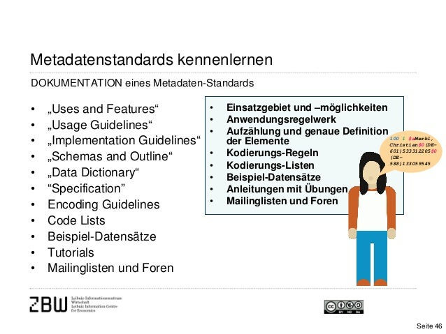 """DOKUMENTATION eines Metadaten-Standards• """"Uses and Features""""• """"Usage Guidelines""""• """"Implementation Guidelines""""• """"Schemas an..."""