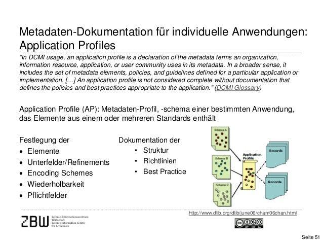 "Metadaten-Dokumentation für individuelle Anwendungen:Application Profiles""In DCMI usage, an application profile is a decla..."
