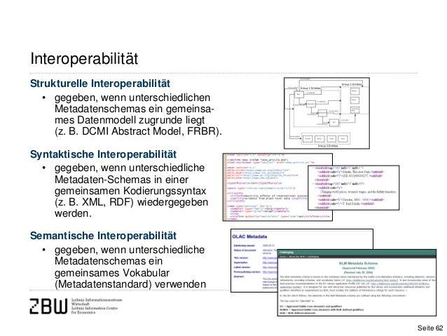 62InteroperabilitätStrukturelle Interoperabilität• gegeben, wenn unterschiedlichenMetadatenschemas ein gemeinsa-mes Datenm...