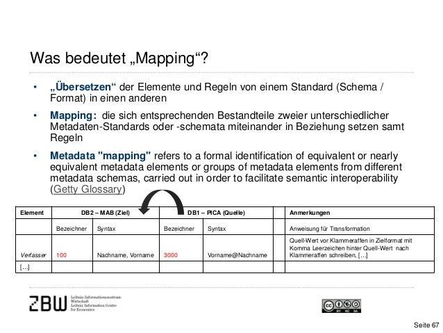 """• """"Übersetzen"""" der Elemente und Regeln von einem Standard (Schema /Format) in einen anderen• Mapping: die sich entsprechen..."""