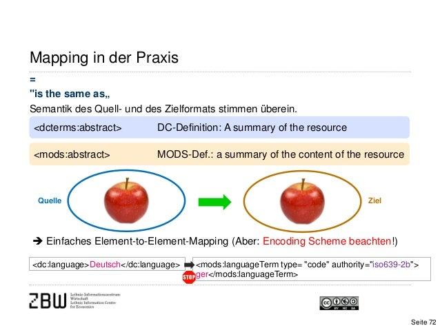 """Mapping in der Praxis=""""is the same as""""Semantik des Quell- und des Zielformats stimmen überein. Einfaches Element-to-Eleme..."""