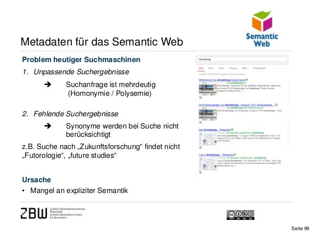 Metadaten für das Semantic WebProblem heutiger Suchmaschinen1. Unpassende Suchergebnisse Suchanfrage ist mehrdeutig(Homon...