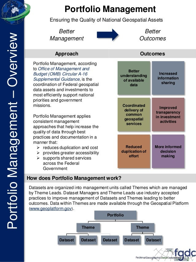 Portfolio Management, according to Office of Management and Budget (OMB) Circular A-16 Supplemental Guidance, is the coord...
