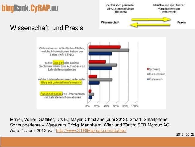 CyTRAP Ratgeber - Erfolgreiches Personal Marketing Slide 2