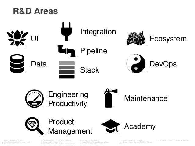 OutSystems: Where Computer Science meets Practice