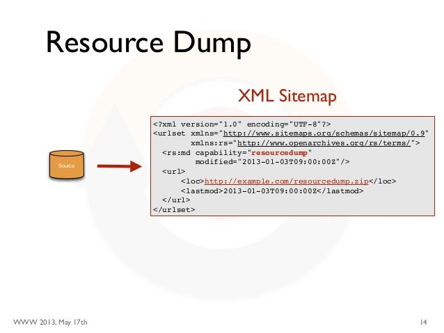 resourcesync leveraging sitemaps for resource synchronization