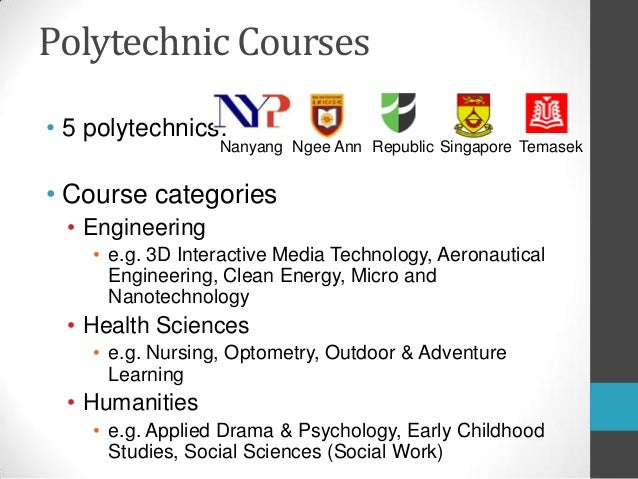 Ngee Ann Poly Game Design