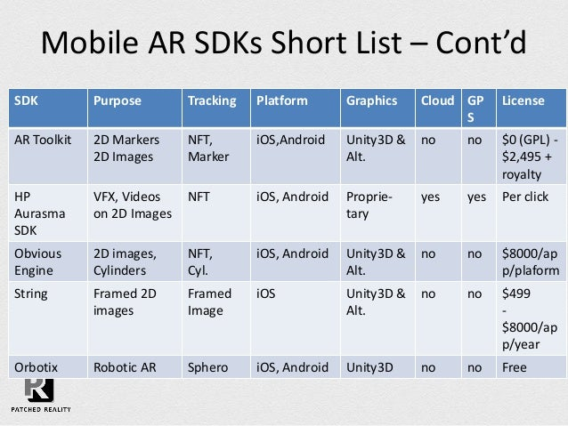 Augmented world expo 2013 mobile ar sdk comparison and for Android ar sdk