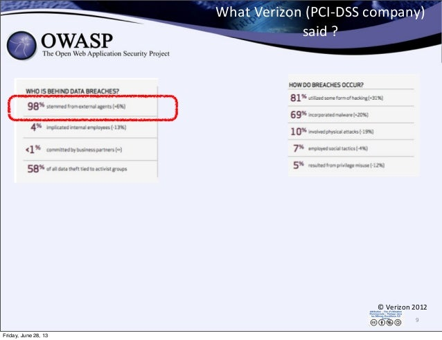 What  Verizon  (PCI-‐DSS  company)   said  ? ©  Verizon  2012 9 Friday, June 28, 13