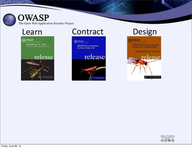 Learn Contract Design Friday, June 28, 13