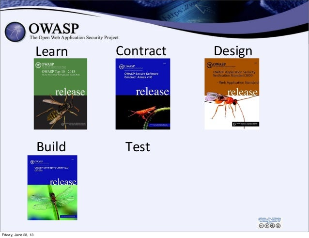 Learn Contract Test Design Build Friday, June 28, 13