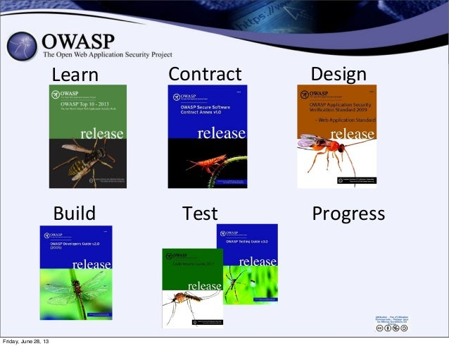 Learn Contract Test Design Build Progress Friday, June 28, 13