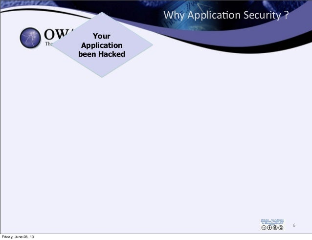 Why  Applica0on  Security  ? 6 Your Application been Hacked Friday, June 28, 13
