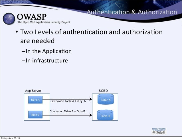 Authen0ca0on  &  Authoriza0on • Two  Levels  of  authenPcaPon  and  authorizaPon   are  needed –In  th...