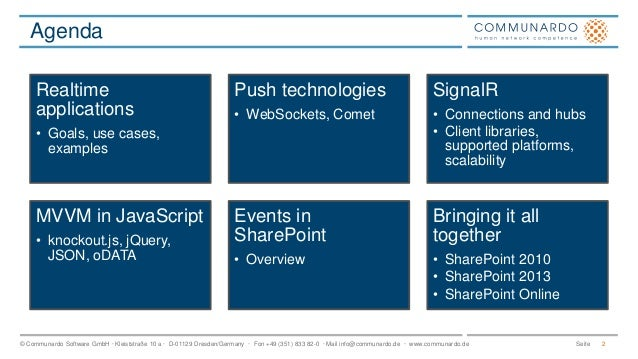 Realtime applications for SharePoint with SignalR and knockout.js Slide 2