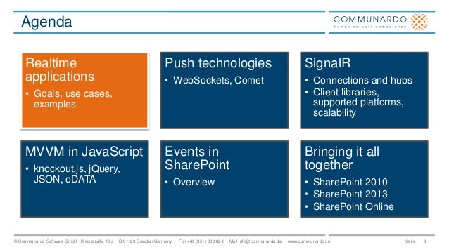 Realtime applications for SharePoint with SignalR and knockout.js Slide 3