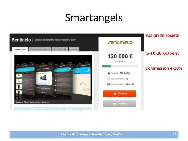 Smartangels115-10-20 K€/pers.Action de sociétéCommission 4-10%Nicolas Guillaume – FriendsClear / Finthru