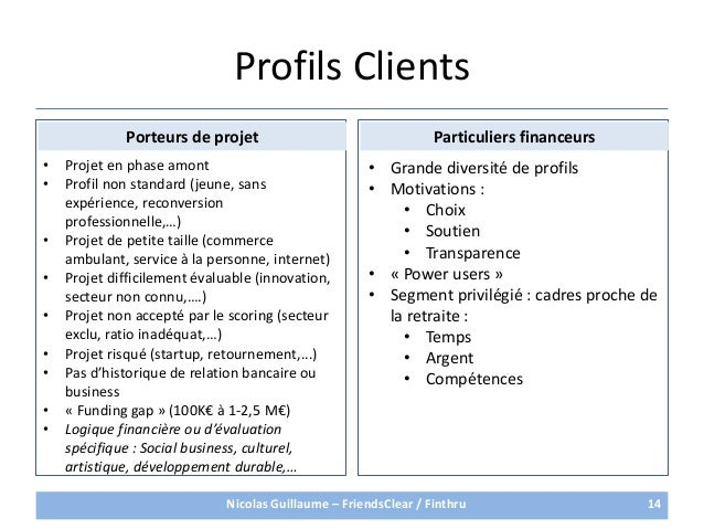 Profils Clients14Particuliers financeursPorteurs de projet• Projet en phase amont• Profil non standard (jeune, sansexpérie...