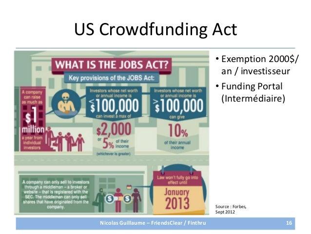 US Crowdfunding Act• Exemption 2000$/an / investisseur• Funding Portal(Intermédiaire)16Source : Forbes,Sept 2012Nicolas Gu...