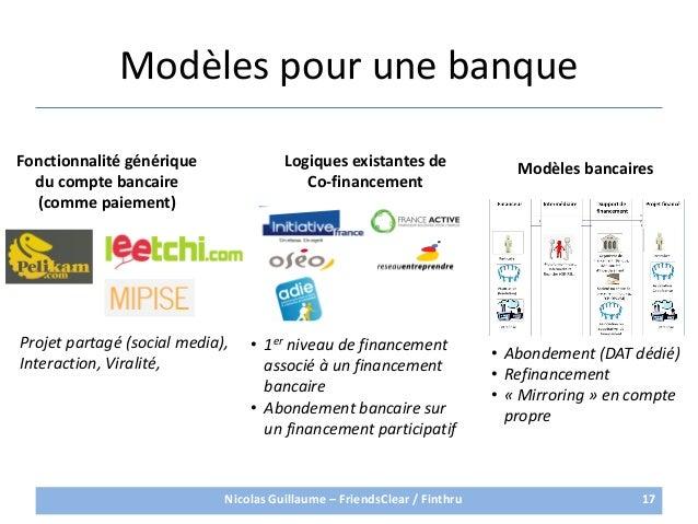 Modèles pour une banque17Fonctionnalité génériquedu compte bancaire(comme paiement)Projet partagé (social media),Interacti...