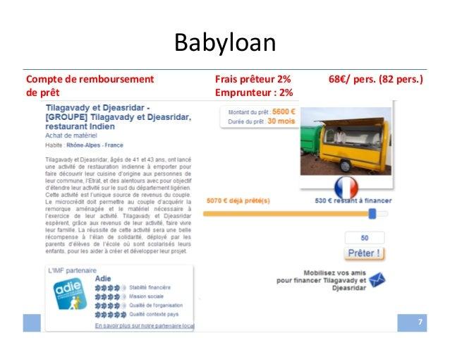 Babyloannicolas.max.guillaume@gmail.com 768€/ pers. (82 pers.)Compte de remboursementde prêtFrais prêteur 2%Emprunteur : 2...