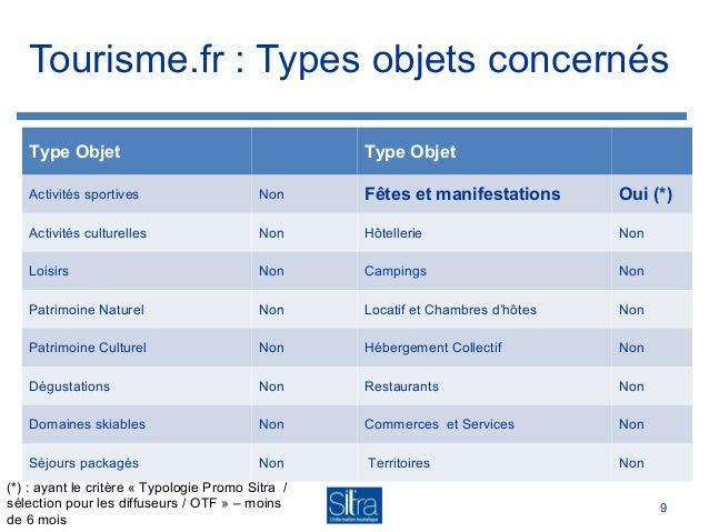 F d ration nationale des offices de tourisme de france - Federation nationale des offices de tourisme ...