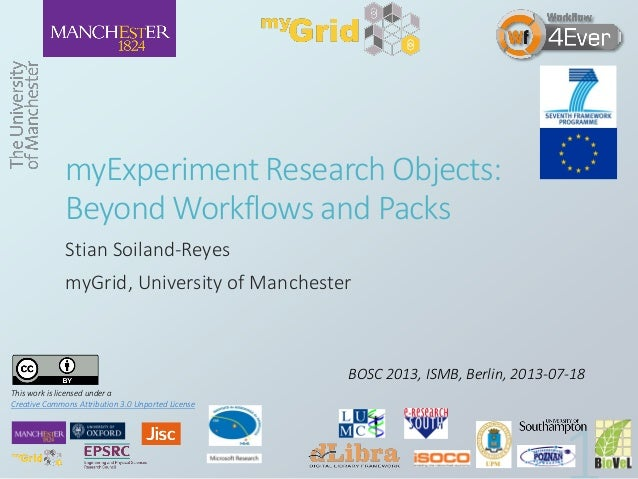 myExperiment Research Objects: Beyond Workflows and Packs Stian Soiland-Reyes myGrid, University of Manchester BOSC 2013, ...