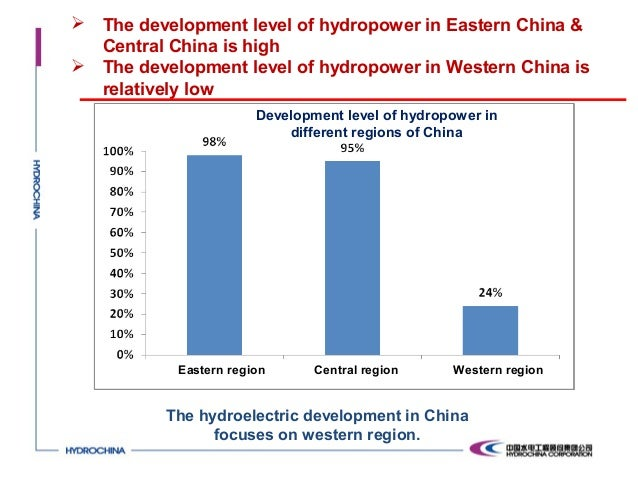 the development of hydropower in china essay The role of hydropower in sustainable development  populations such as china and india,  hydropower supplies nearly one –fifth of the world's.