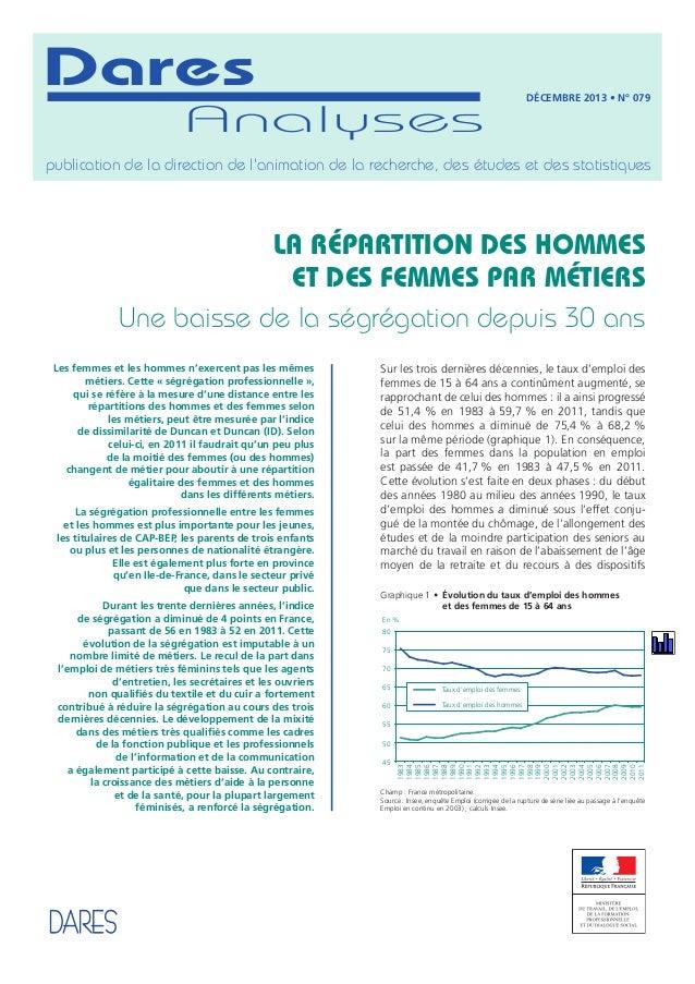 Analyses Dares publication de la direction de l'animation de la recherche, des études et des statistiques La répartition d...