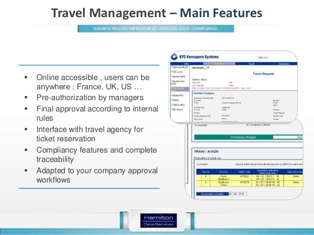 Business Travel Expense Accounting