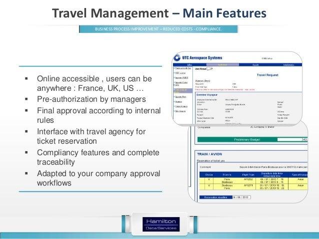 Travel Agency Crm