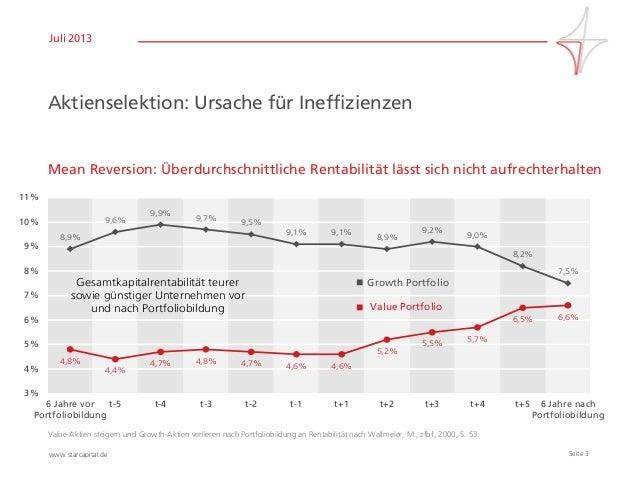 Seite 3www.starcapital.de Juli 2013 Aktienselektion: Ursache für Ineffizienzen Mean Reversion: Überdurchschnittliche Renta...